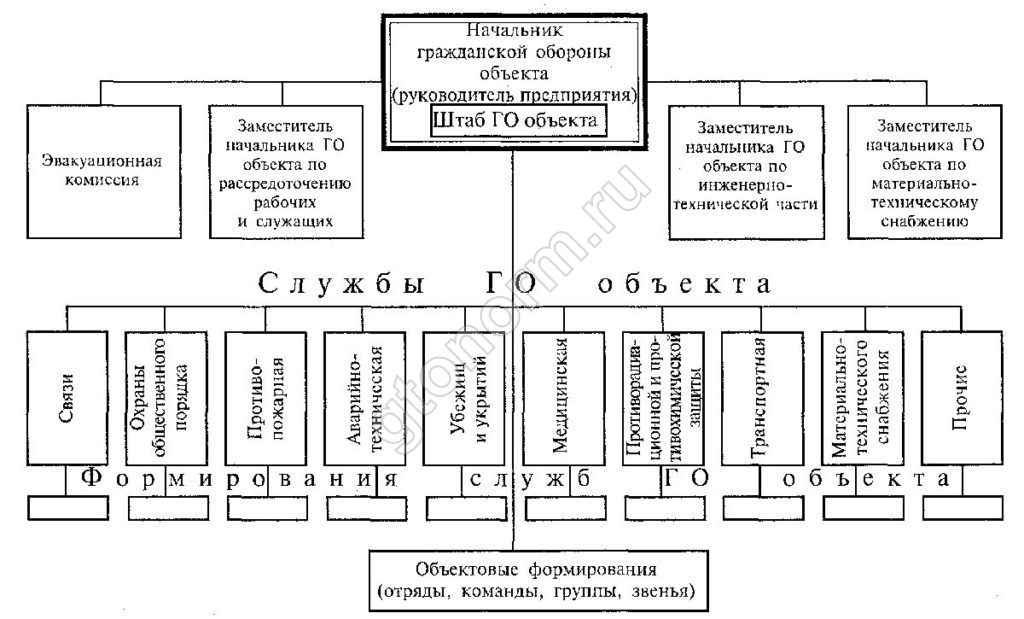 Городская стоматологическая поликлиника красноярска